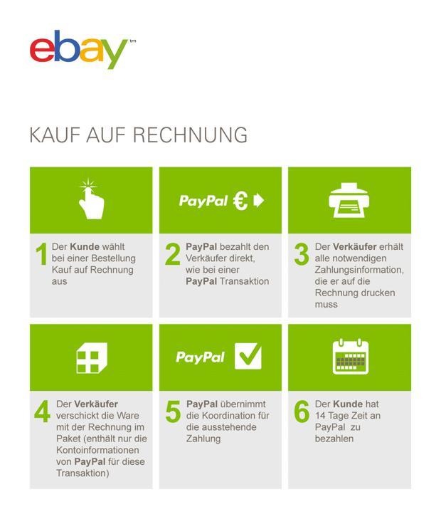 ebay offensive wie der onlinemarktplatz im weihnachtsquartal punkten will. Black Bedroom Furniture Sets. Home Design Ideas