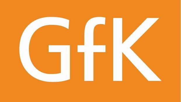 Gfk marktforschung