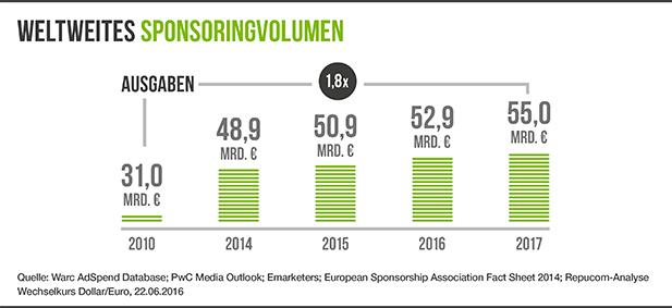 europameisterschaft statistik