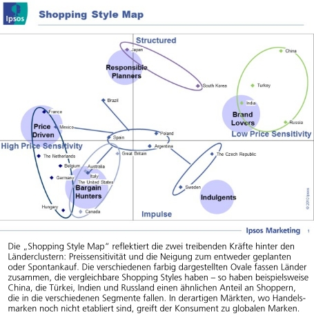 Die globale Shopper Style Map