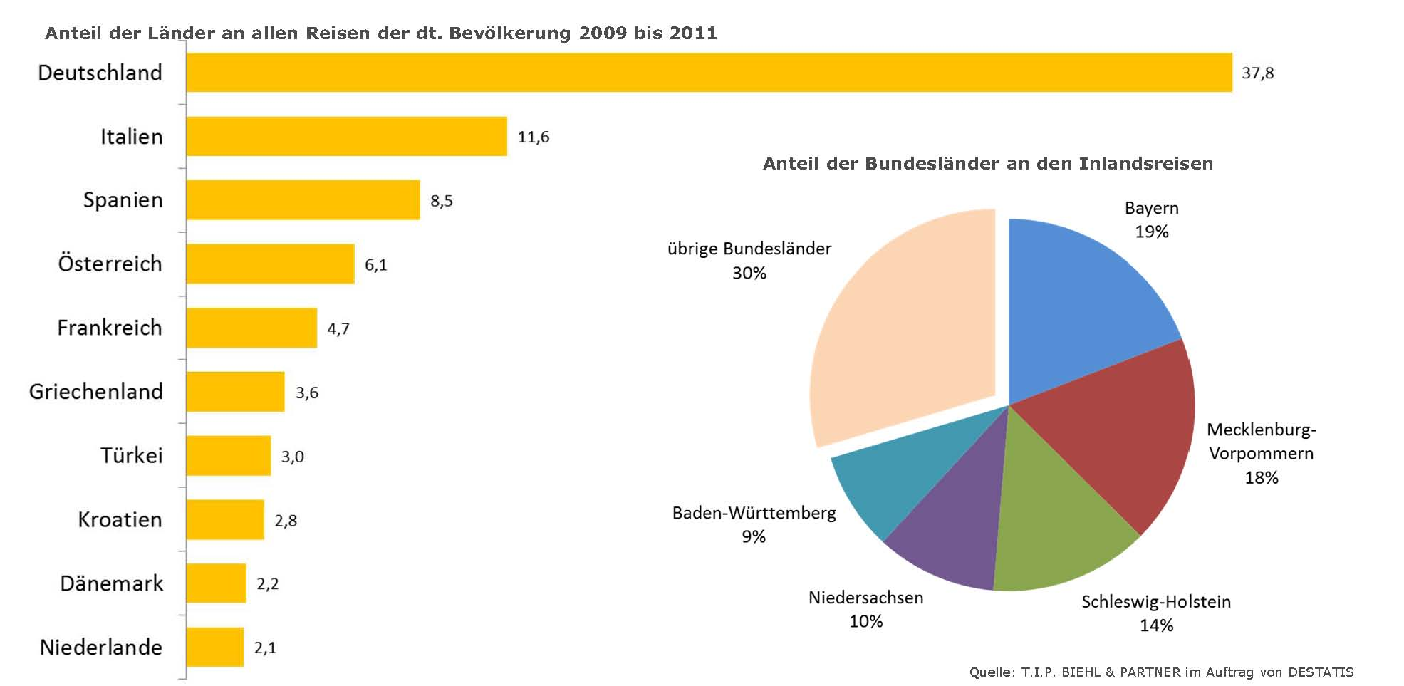 online Arbeitssituationsanalyse: Bd. 1: Zur phänomenologischen