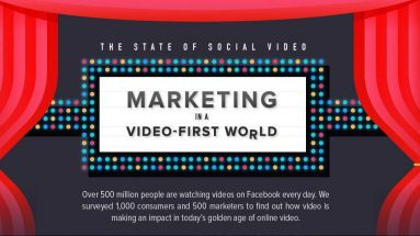 "In der Studie ""The State of Social Video"" hat Animoto herausgefunden, welche Gewohnheiten es in Sachen Video-Ads gibt"