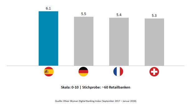 Schweizer Banken In Deutschland Гјbersicht