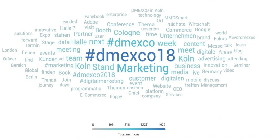 Marketing sticht aus der Themenwolke zur Dmexco heraus