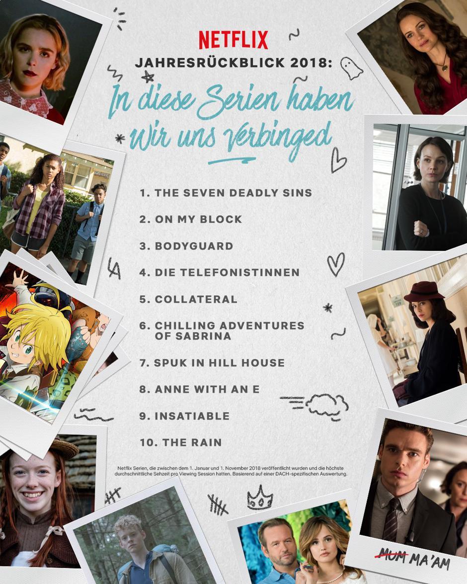 Englische Serien Netflix