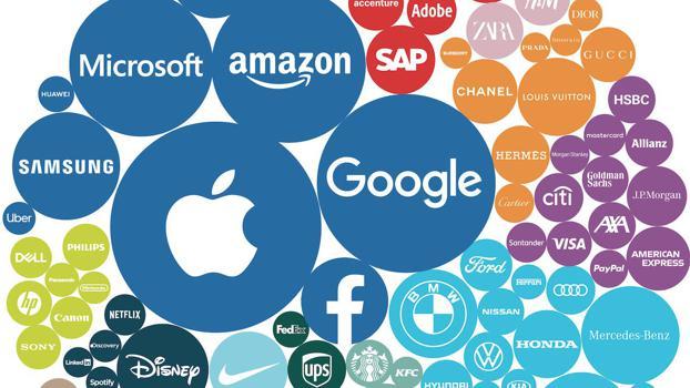 Best Global Brands 2019: Das sind die 100 wertvollsten Marken der Welt