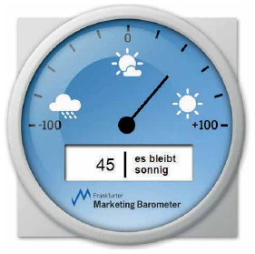 Frankfurter Marketing Barometer: Es bleibt sonnig