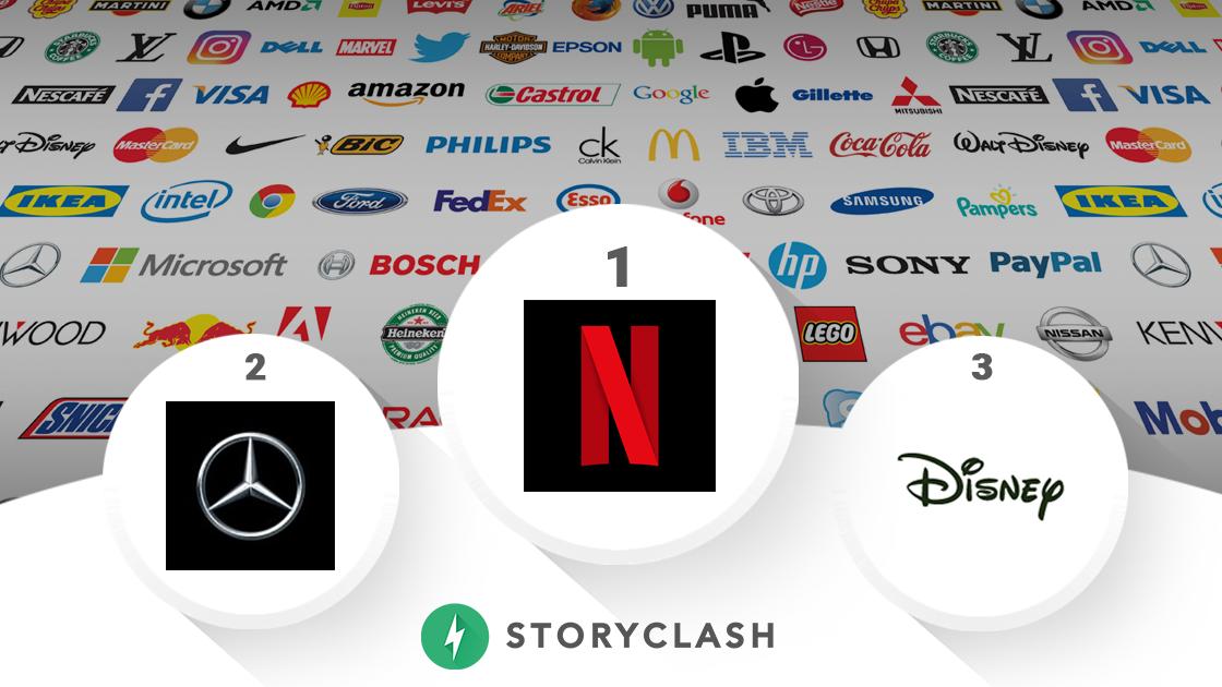 Global Brands Ranking : Audi legt enorm zu, Netflix bleibt der King