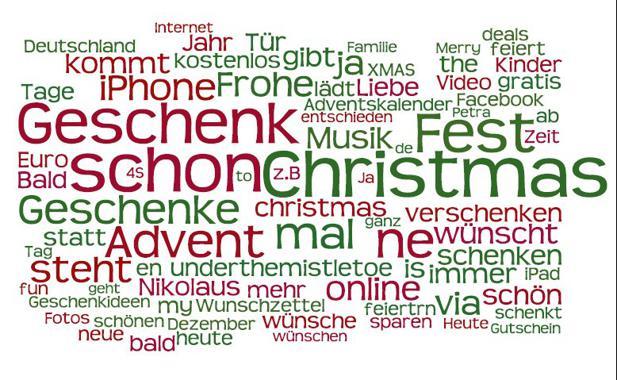 Begriffe Weihnachten.Die Deutschen Twittern Zu Weihnachten Am Liebsten über Geschenke