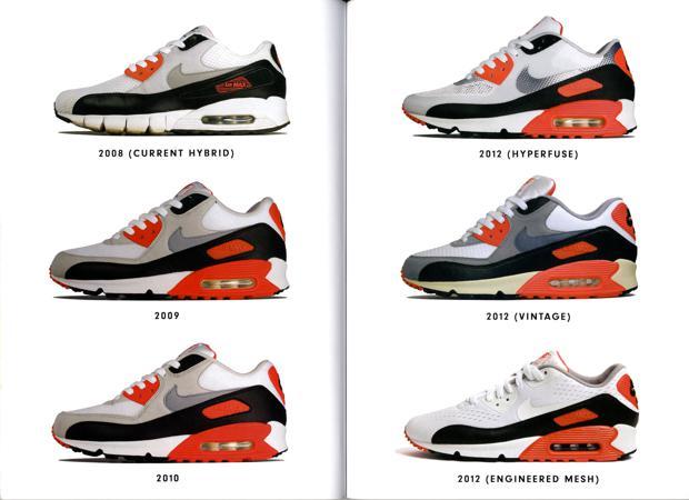 "HORIZONT liest…""Sneaker Freaker"": Weil der richtige Schuh"