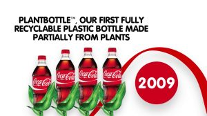 Kampagne: Coca-Cola & Sustainable Packaging: A Timeline Tour